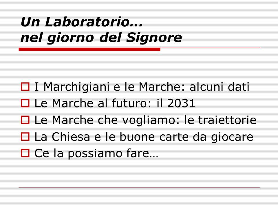 Un Laboratorio… nel giorno del Signore  I Marchigiani e le Marche: alcuni dati  Le Marche al futuro: il 2031  Le Marche che vogliamo: le traiettori