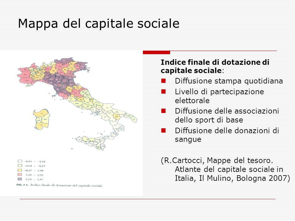 Mappa del capitale sociale Indice finale di dotazione di capitale sociale: Diffusione stampa quotidiana Livello di partecipazione elettorale Diffusion
