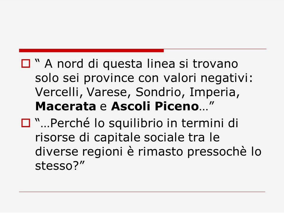 """ """" A nord di questa linea si trovano solo sei province con valori negativi: Vercelli, Varese, Sondrio, Imperia, Macerata e Ascoli Piceno…""""  """"…Perché"""