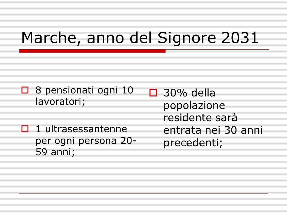 Marche, anno del Signore 2031  8 pensionati ogni 10 lavoratori;  1 ultrasessantenne per ogni persona 20- 59 anni;  30% della popolazione residente