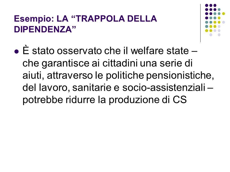 """Esempio: LA """"TRAPPOLA DELLA DIPENDENZA"""" È stato osservato che il welfare state – che garantisce ai cittadini una serie di aiuti, attraverso le politic"""