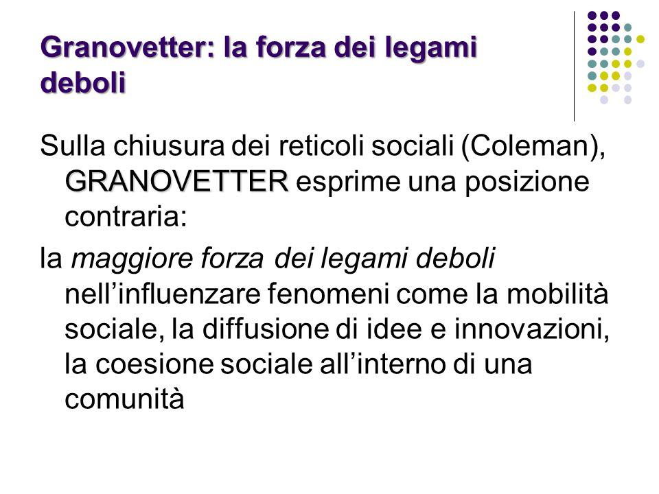 Granovetter: la forza dei legami deboli GRANOVETTER Sulla chiusura dei reticoli sociali (Coleman), GRANOVETTER esprime una posizione contraria: la mag