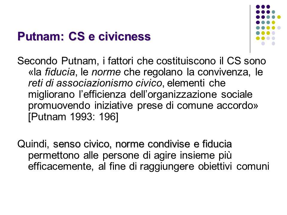 Putnam: CS e civicness Secondo Putnam, i fattori che costituiscono il CS sono «la fiducia, le norme che regolano la convivenza, le reti di associazion