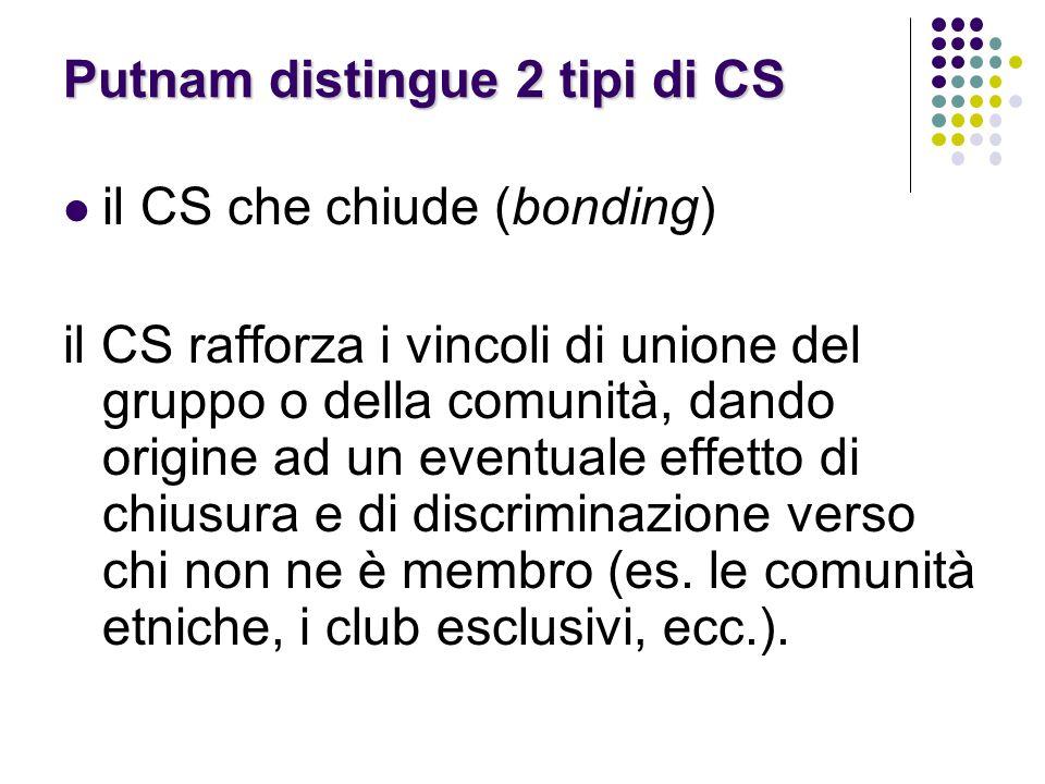 Putnam distingue 2 tipi di CS il CS che chiude (bonding) il CS rafforza i vincoli di unione del gruppo o della comunità, dando origine ad un eventuale effetto di chiusura e di discriminazione verso chi non ne è membro (es.