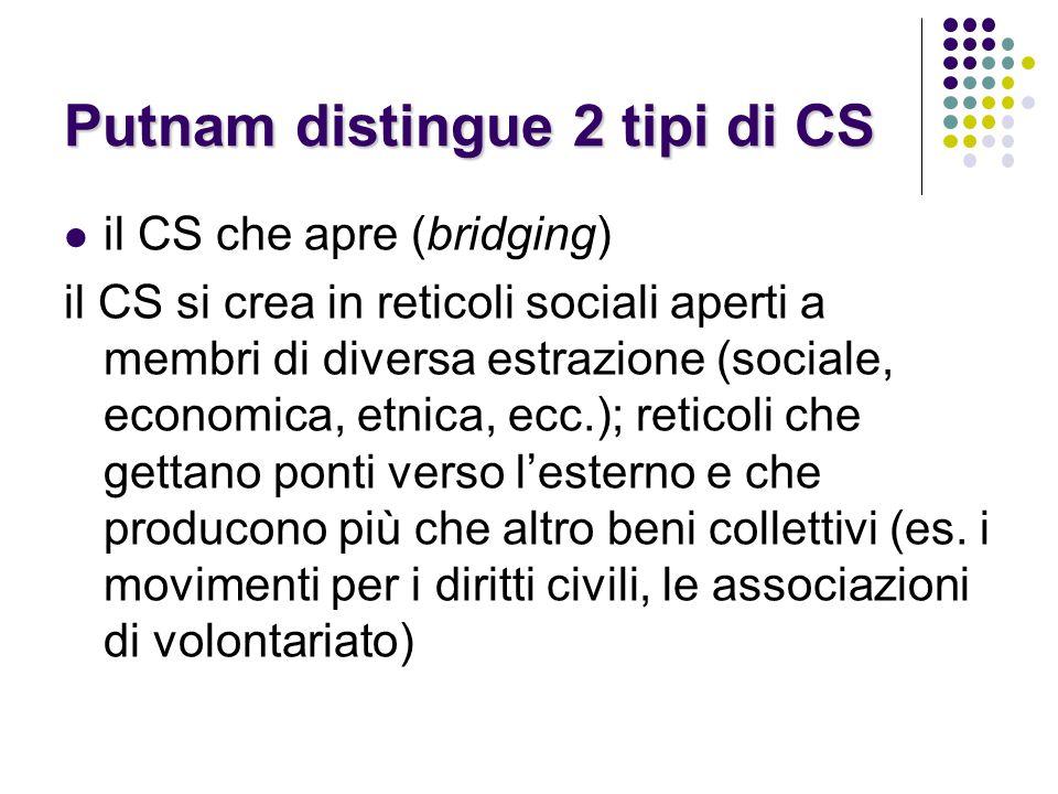 Putnam distingue 2 tipi di CS il CS che apre (bridging) il CS si crea in reticoli sociali aperti a membri di diversa estrazione (sociale, economica, etnica, ecc.); reticoli che gettano ponti verso l'esterno e che producono più che altro beni collettivi (es.