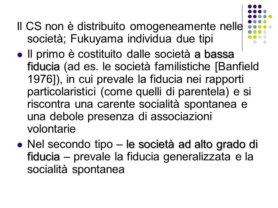 Il CS non è distribuito omogeneamente nelle società; Fukuyama individua due tipi a bassa fiducia Il primo è costituito dalle società a bassa fiducia (ad es.