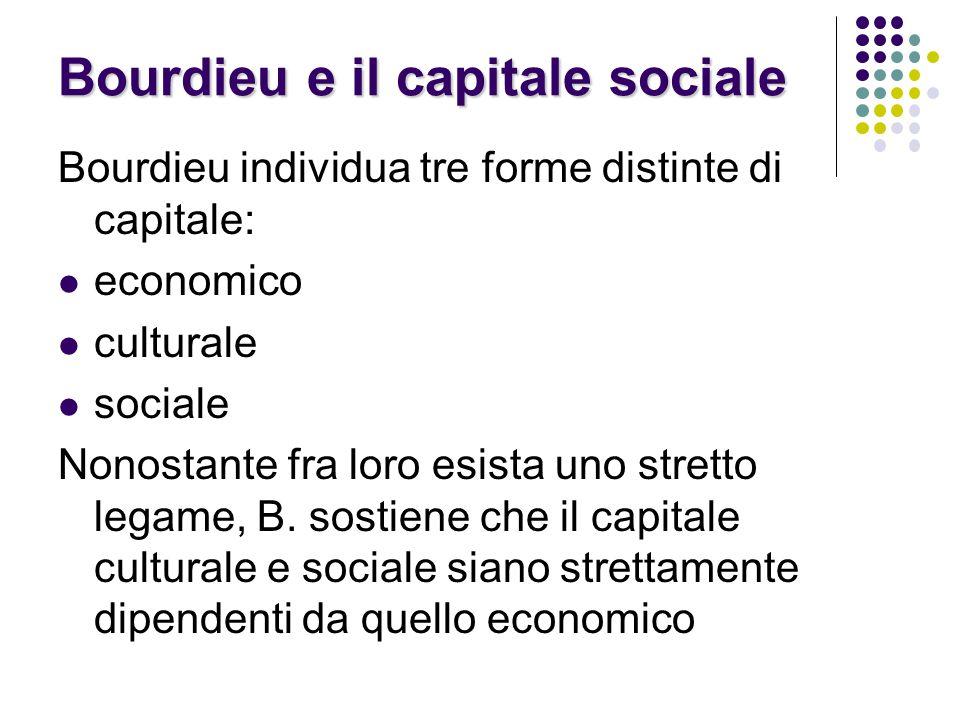 Bourdieu e il capitale sociale Bourdieu individua tre forme distinte di capitale: economico culturale sociale Nonostante fra loro esista uno stretto legame, B.