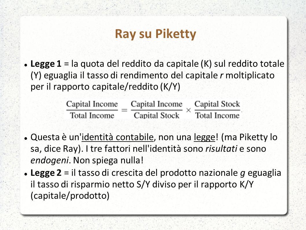 Ray su Piketty Legge 1 = la quota del reddito da capitale (K) sul reddito totale (Y) eguaglia il tasso di rendimento del capitale r moltiplicato per il rapporto capitale/reddito (K/Y) Questa è un identità contabile, non una legge.