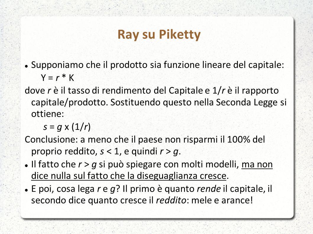 Ray su Piketty Supponiamo che il prodotto sia funzione lineare del capitale: Y = r * K dove r è il tasso di rendimento del Capitale e 1/r è il rapporto capitale/prodotto.