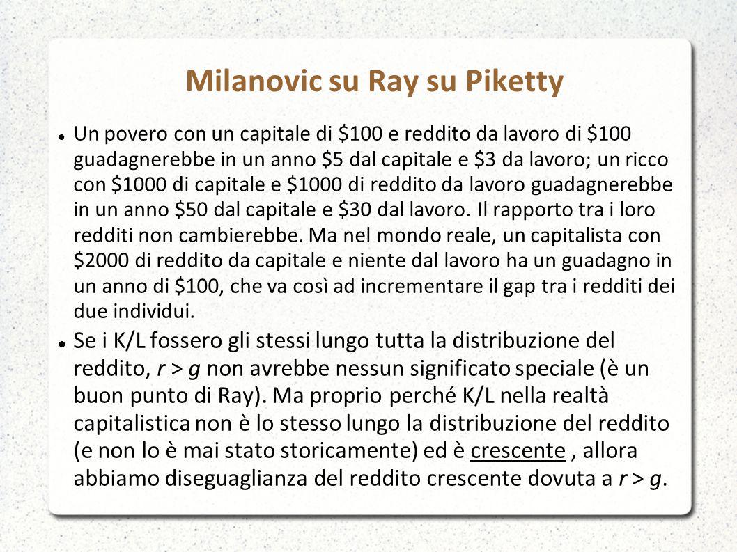 Milanovic su Ray su Piketty Un povero con un capitale di $100 e reddito da lavoro di $100 guadagnerebbe in un anno $5 dal capitale e $3 da lavoro; un ricco con $1000 di capitale e $1000 di reddito da lavoro guadagnerebbe in un anno $50 dal capitale e $30 dal lavoro.