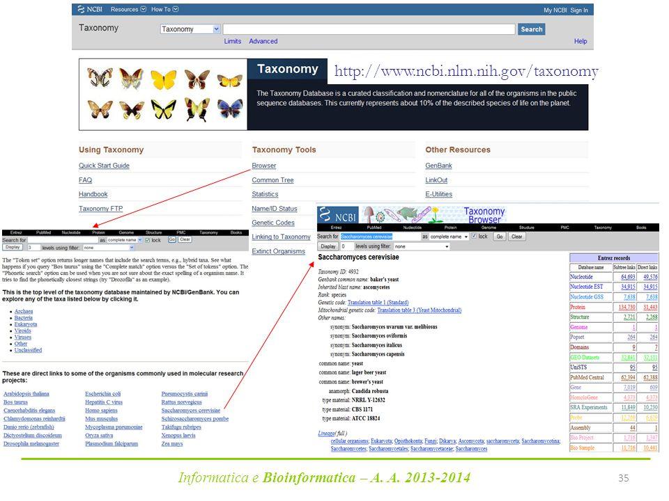 Informatica e Bioinformatica – A. A. 2013-2014 35 http://www.ncbi.nlm.nih.gov/taxonomy