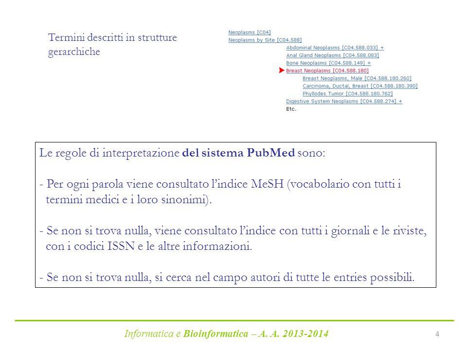 Informatica e Bioinformatica – A. A. 2013-2014 4 Le regole di interpretazione del sistema PubMed sono: - Per ogni parola viene consultato l'indice MeS