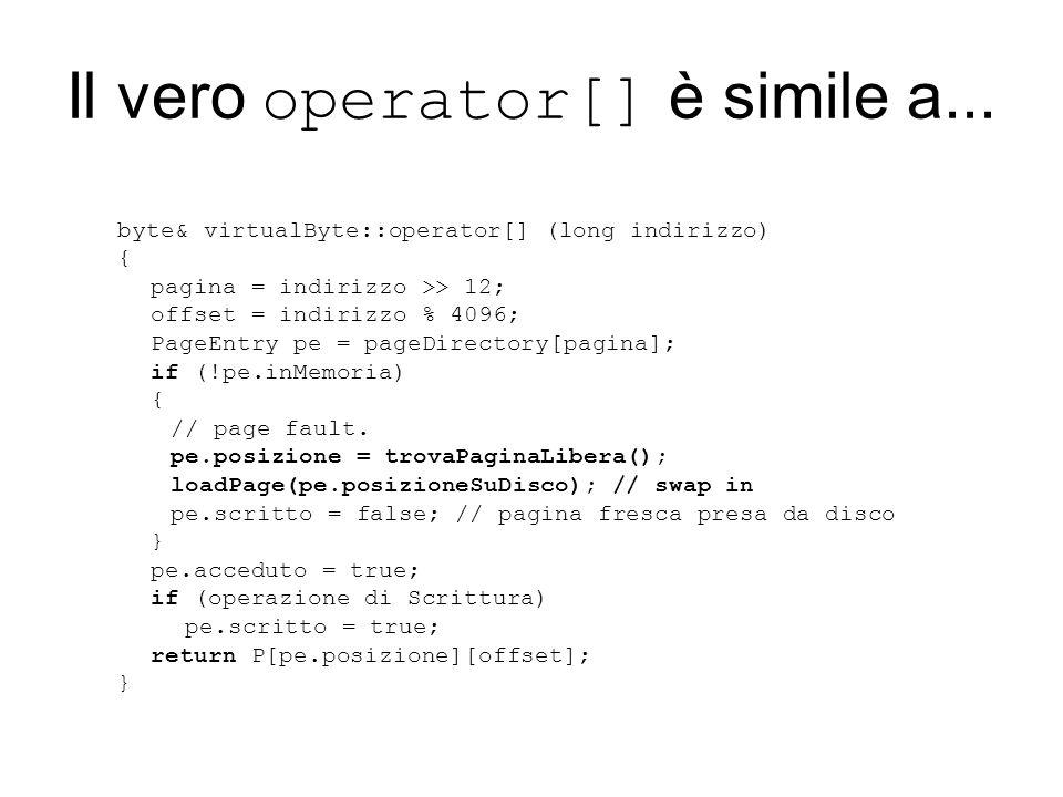 Il vero operator[] è simile a... byte& virtualByte::operator[] (long indirizzo) { pagina = indirizzo >> 12; offset = indirizzo % 4096; PageEntry pe =