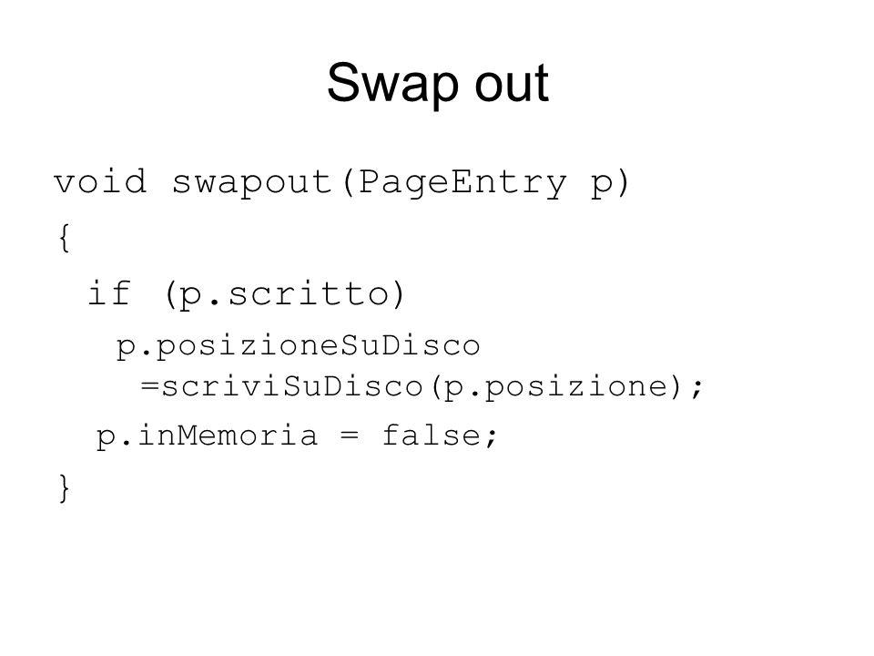 Swap out void swapout(PageEntry p) { if (p.scritto) p.posizioneSuDisco =scriviSuDisco(p.posizione); p.inMemoria = false; }