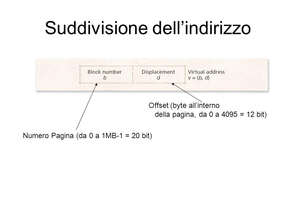 Suddivisione dell'indirizzo Numero Pagina (da 0 a 1MB-1 = 20 bit) Offset (byte all'interno della pagina, da 0 a 4095 = 12 bit)