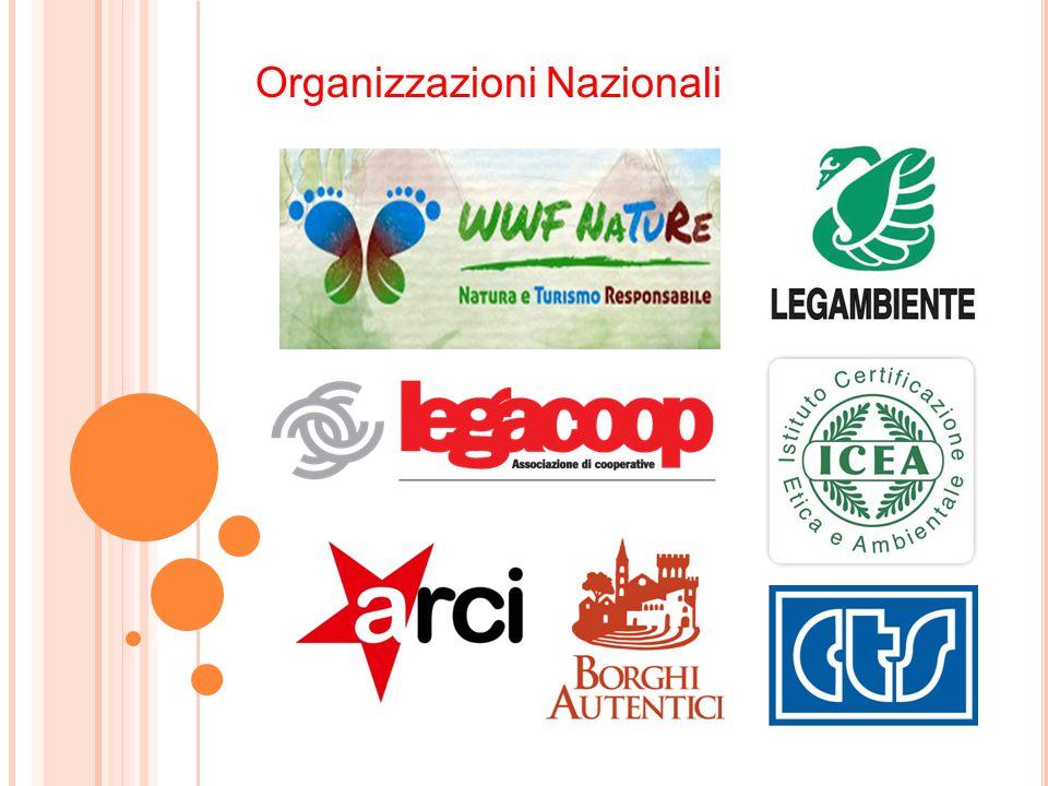 Organizzazioni Nazionali