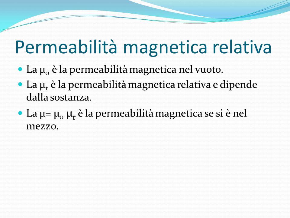 Permeabilità magnetica relativa La µ 0 è la permeabilità magnetica nel vuoto. La µ r è la permeabilità magnetica relativa e dipende dalla sostanza. La