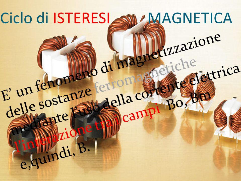 Ciclo di ISTERESI MAGNETICA E' un fenomeno di magnetizzazione delle sostanze ferromagnetiche mediante l'uso della corrente elettrica e l'interazione t