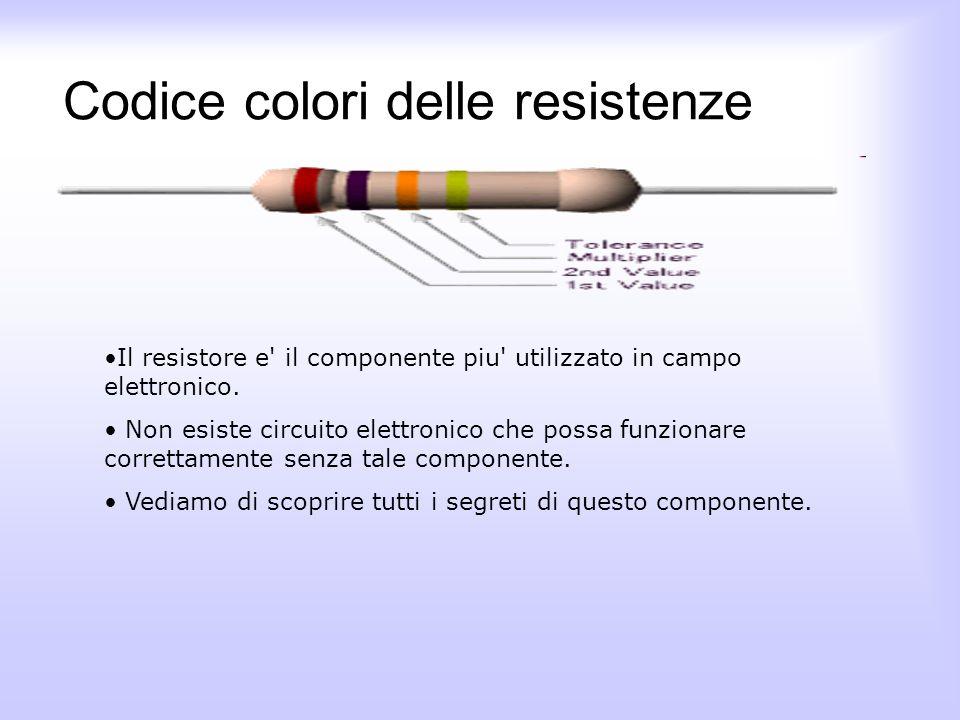 Tabella codici colori COLORE BANDE 1, 2, (3) MOLTIPLI CATORE TOLLERA NZA COEFF TEMP NERO00200 ppm/°K MARRONE111%100 ppm/°K ROSSO222%50 ppm/°K ARANCIO3325 ppm/°K GIALLO4415 ppm/°K VERDE550,5% BLU660,25%10 ppm/°K VIOLA770,1%5 ppm/°K GRIGIO881 ppm/°K BIANCO99 ORO10% ARGENTO-25% SENZA COLORE 20%