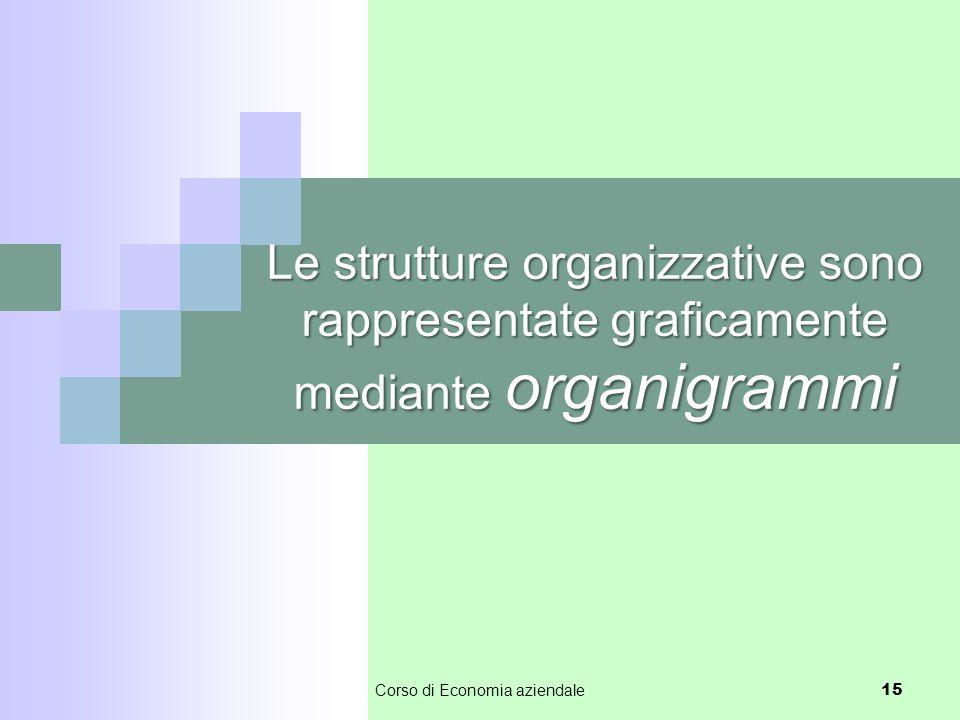 Le strutture organizzative sono rappresentate graficamente mediante organigrammi Corso di Economia aziendale 15