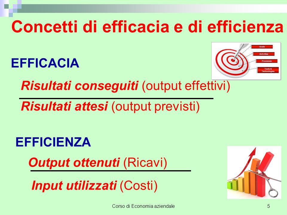 5 Concetti di efficacia e di efficienza Risultati conseguiti (output effettivi) Risultati attesi (output previsti) EFFICACIA EFFICIENZA Output ottenut