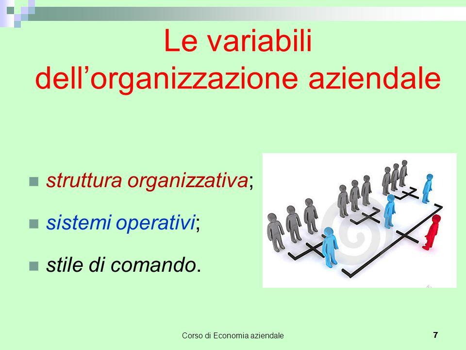 Le variabili dell'organizzazione aziendale struttura organizzativa; sistemi operativi; stile di comando. Corso di Economia aziendale 7