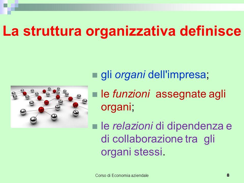 La struttura organizzativa definisce gli organi dell'impresa; le funzioni assegnate agli organi; le relazioni di dipendenza e di collaborazione tra gl