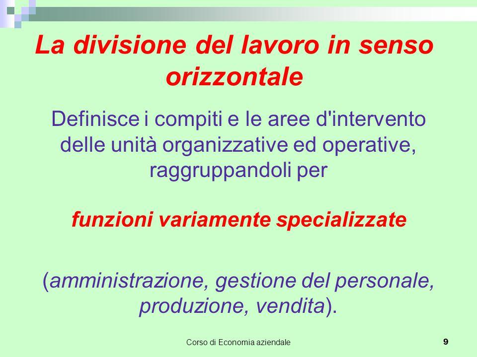 La divisione del lavoro in senso orizzontale Definisce i compiti e le aree d intervento delle unità organizzative ed operative, raggruppandoli per funzioni variamente specializzate (amministrazione, gestione del personale, produzione, vendita).