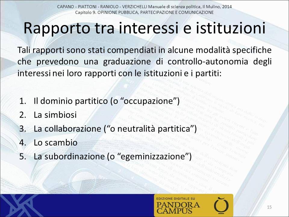 CAPANO - PIATTONI - RANIOLO - VERZICHELLI Manuale di scienza politica, Il Mulino, 2014 Capitolo 9. OPINIONE PUBBLICA, PARTECIPAZIONE E COMUNICAZIONE R