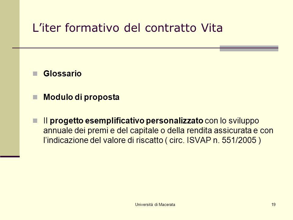 Università di Macerata19 L'iter formativo del contratto Vita Glossario Modulo di proposta Il progetto esemplificativo personalizzato con lo sviluppo a