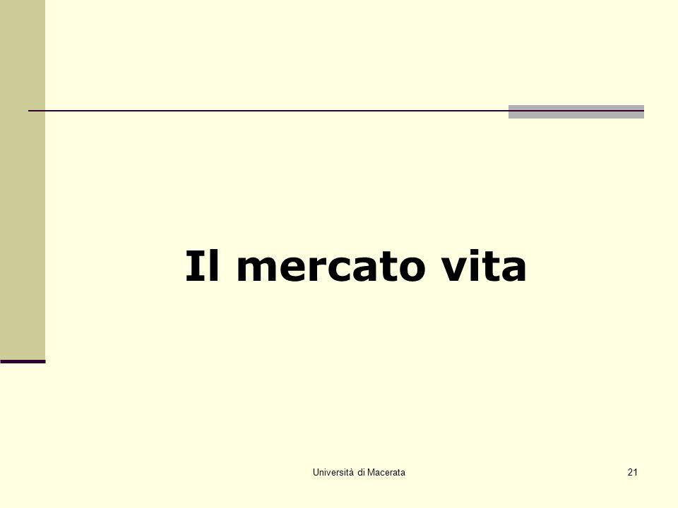 Università di Macerata21 Il mercato vita