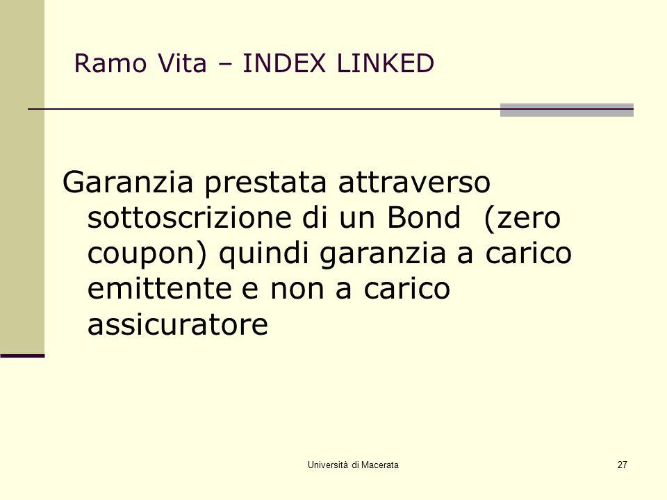 Università di Macerata27 Ramo Vita – INDEX LINKED Garanzia prestata attraverso sottoscrizione di un Bond (zero coupon) quindi garanzia a carico emitte