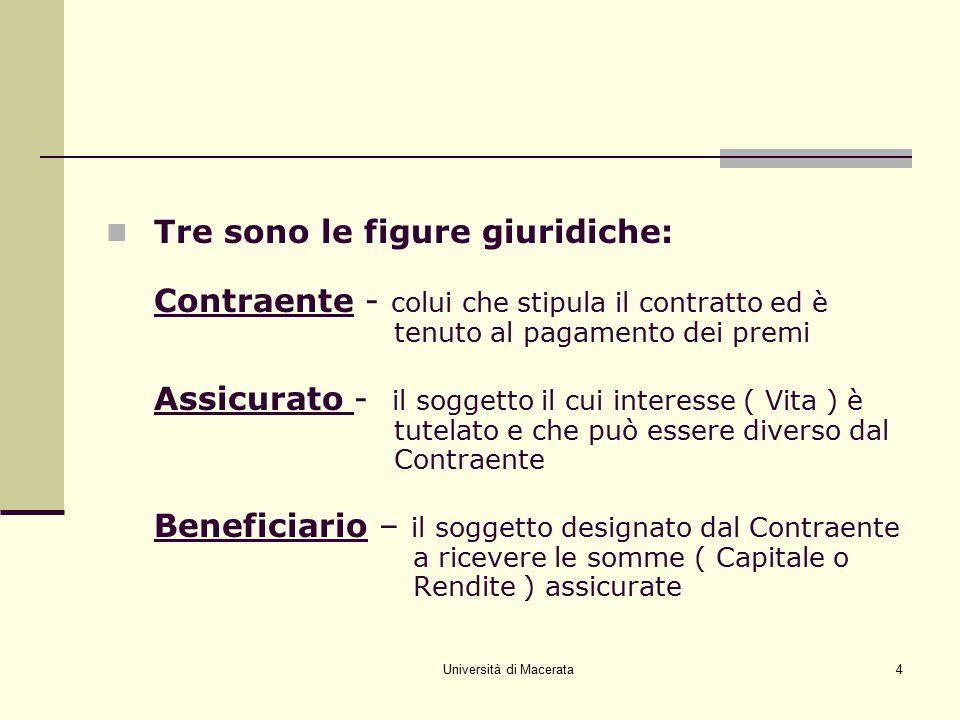 Università di Macerata4 Tre sono le figure giuridiche: Contraente - colui che stipula il contratto ed è tenuto al pagamento dei premi Assicurato - il