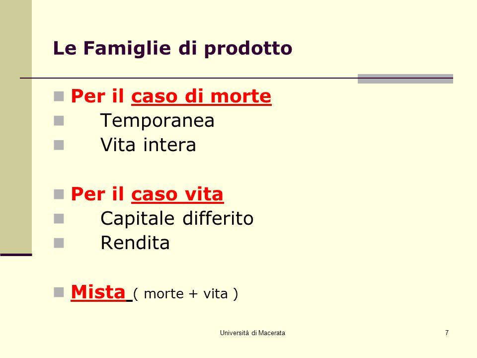 Università di Macerata7 Le Famiglie di prodotto Per il caso di morte Temporanea Vita intera Per il caso vita Capitale differito Rendita Mista ( morte