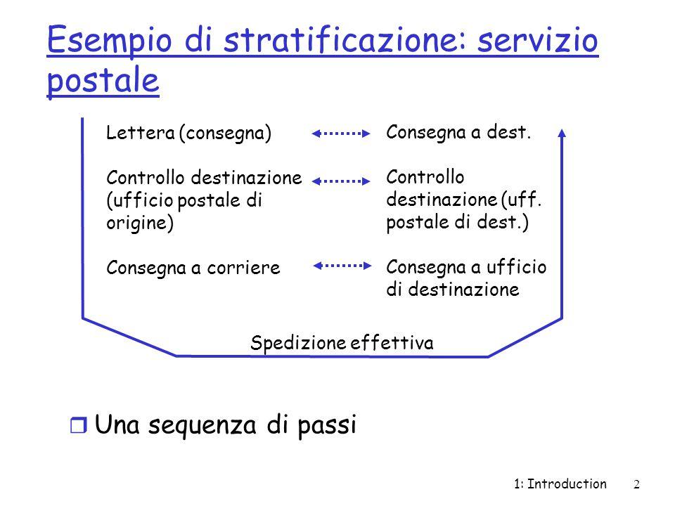 1: Introduction2 Esempio di stratificazione: servizio postale r Una sequenza di passi Lettera (consegna) Controllo destinazione (ufficio postale di origine) Consegna a corriere Consegna a dest.