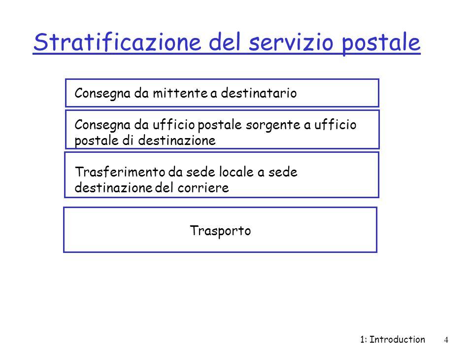 1: Introduction4 Stratificazione del servizio postale Consegna da mittente a destinatario Consegna da ufficio postale sorgente a ufficio postale di destinazione Trasferimento da sede locale a sede destinazione del corriere Trasporto