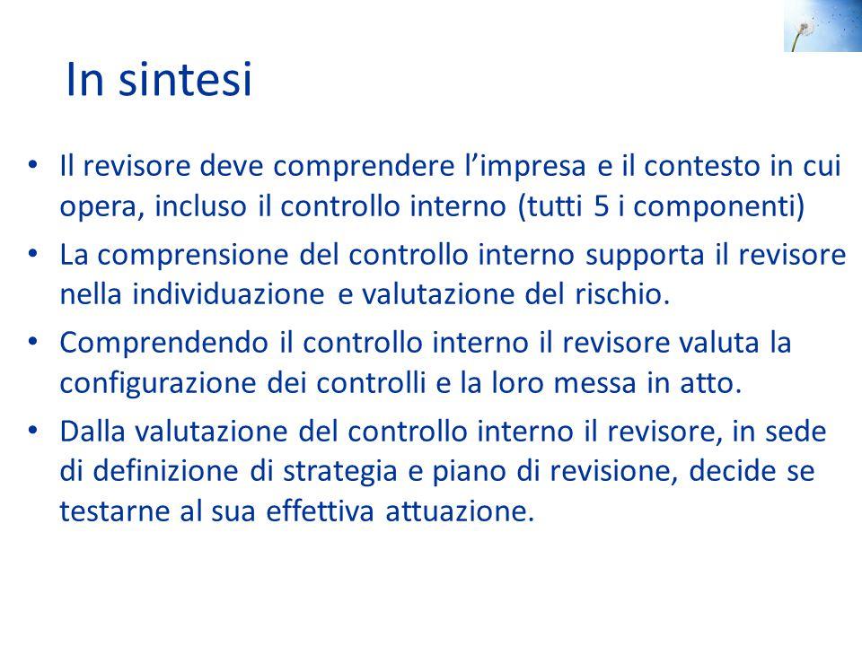 In sintesi Il revisore deve comprendere l'impresa e il contesto in cui opera, incluso il controllo interno (tutti 5 i componenti) La comprensione del