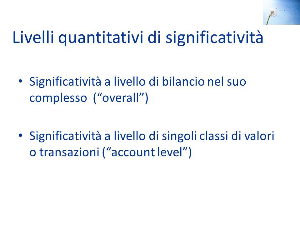 """Livelli quantitativi di significatività Significatività a livello di bilancio nel suo complesso (""""overall"""") Significatività a livello di singoli class"""