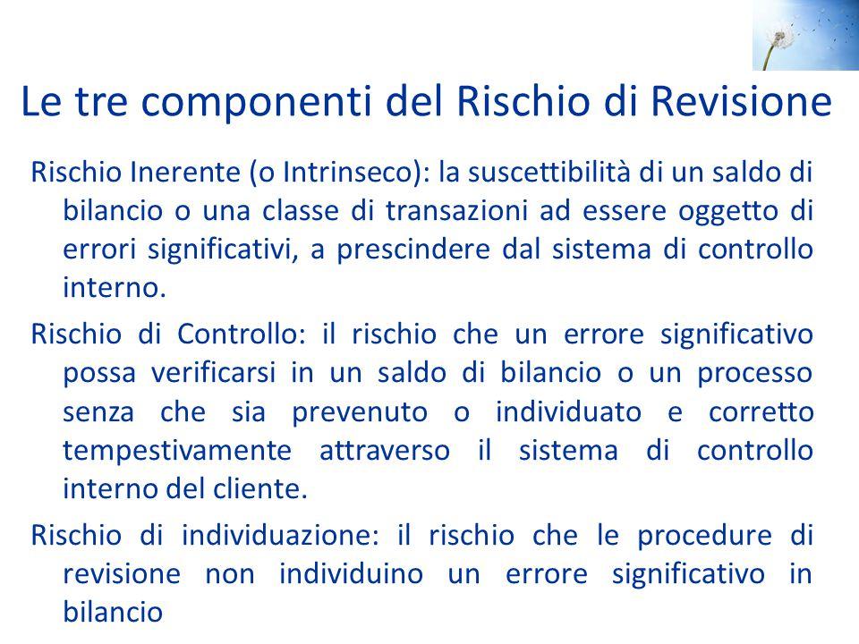 Le tre componenti del Rischio di Revisione Rischio Inerente (o Intrinseco): la suscettibilità di un saldo di bilancio o una classe di transazioni ad e