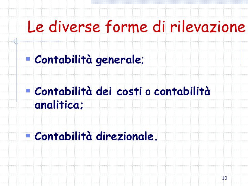 10 Le diverse forme di rilevazione  Contabilità generale;  Contabilità dei costi o contabilità analitica;  Contabilità direzionale.