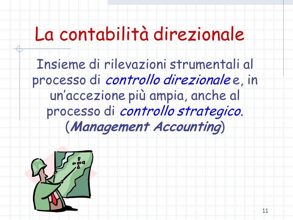 11 La contabilità direzionale Insieme di rilevazioni strumentali al processo di controllo direzionale e, in un'accezione più ampia, anche al processo di controllo strategico.