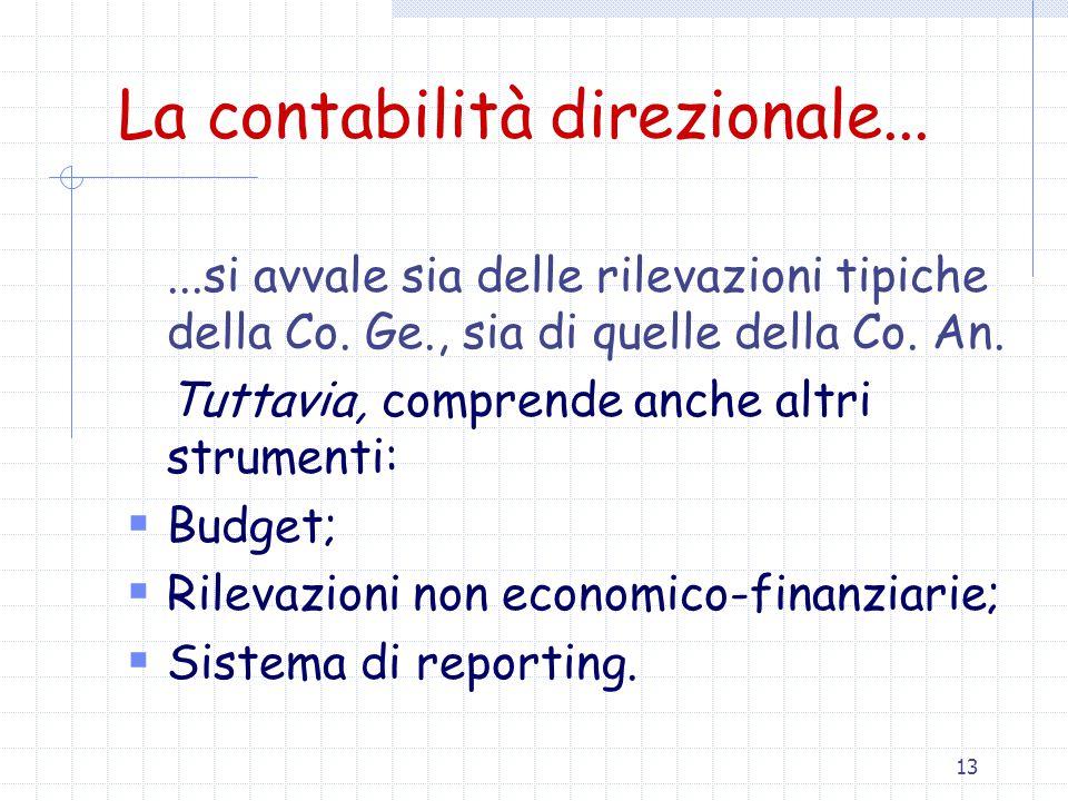 13 La contabilità direzionale......si avvale sia delle rilevazioni tipiche della Co.