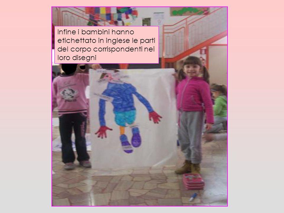 Infine i bambini hanno etichettato in inglese le parti del corpo corrispondenti nei loro disegni