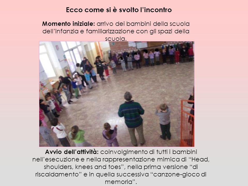 Ecco come si è svolto l'incontro Momento iniziale: arrivo dei bambini della scuola dell'infanzia e familiarizzazione con gli spazi della scuola.