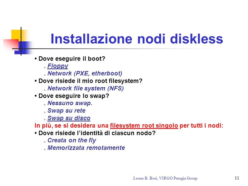 11 Leone B. Bosi, VIRGO Perugia Group Installazione nodi diskless Dove eseguire il boot?. Floppy. Network (PXE, etherboot) Dove risiede il mio root fi