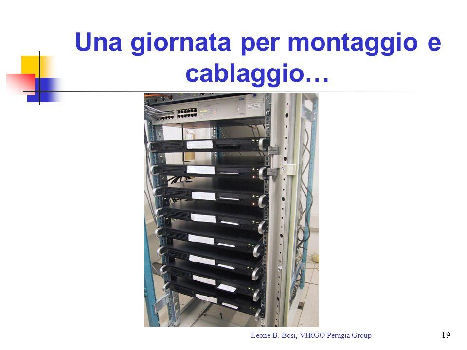 19 Leone B. Bosi, VIRGO Perugia Group Una giornata per montaggio e cablaggio…