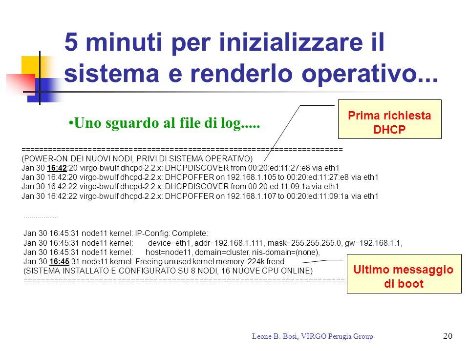 20 Leone B. Bosi, VIRGO Perugia Group 5 minuti per inizializzare il sistema e renderlo operativo... ==================================================