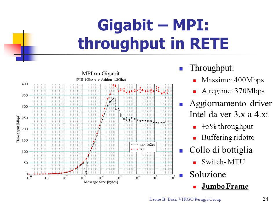 24 Leone B. Bosi, VIRGO Perugia Group Gigabit – MPI: throughput in RETE Throughput: Massimo: 400Mbps A regime:370Mbps Aggiornamento driver Intel da ve