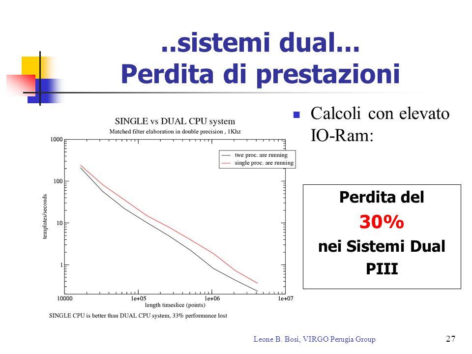 27 Leone B. Bosi, VIRGO Perugia Group..sistemi dual... Perdita di prestazioni Calcoli con elevato IO-Ram: Perdita del 30% nei Sistemi Dual PIII