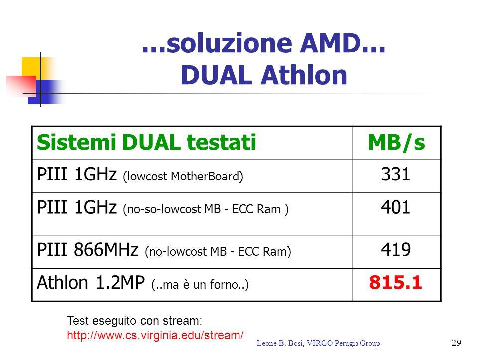 29 Leone B. Bosi, VIRGO Perugia Group...soluzione AMD... DUAL Athlon Sistemi DUAL testatiMB/s PIII 1GHz (lowcost MotherBoard) 331 PIII 1GHz (no-so-low